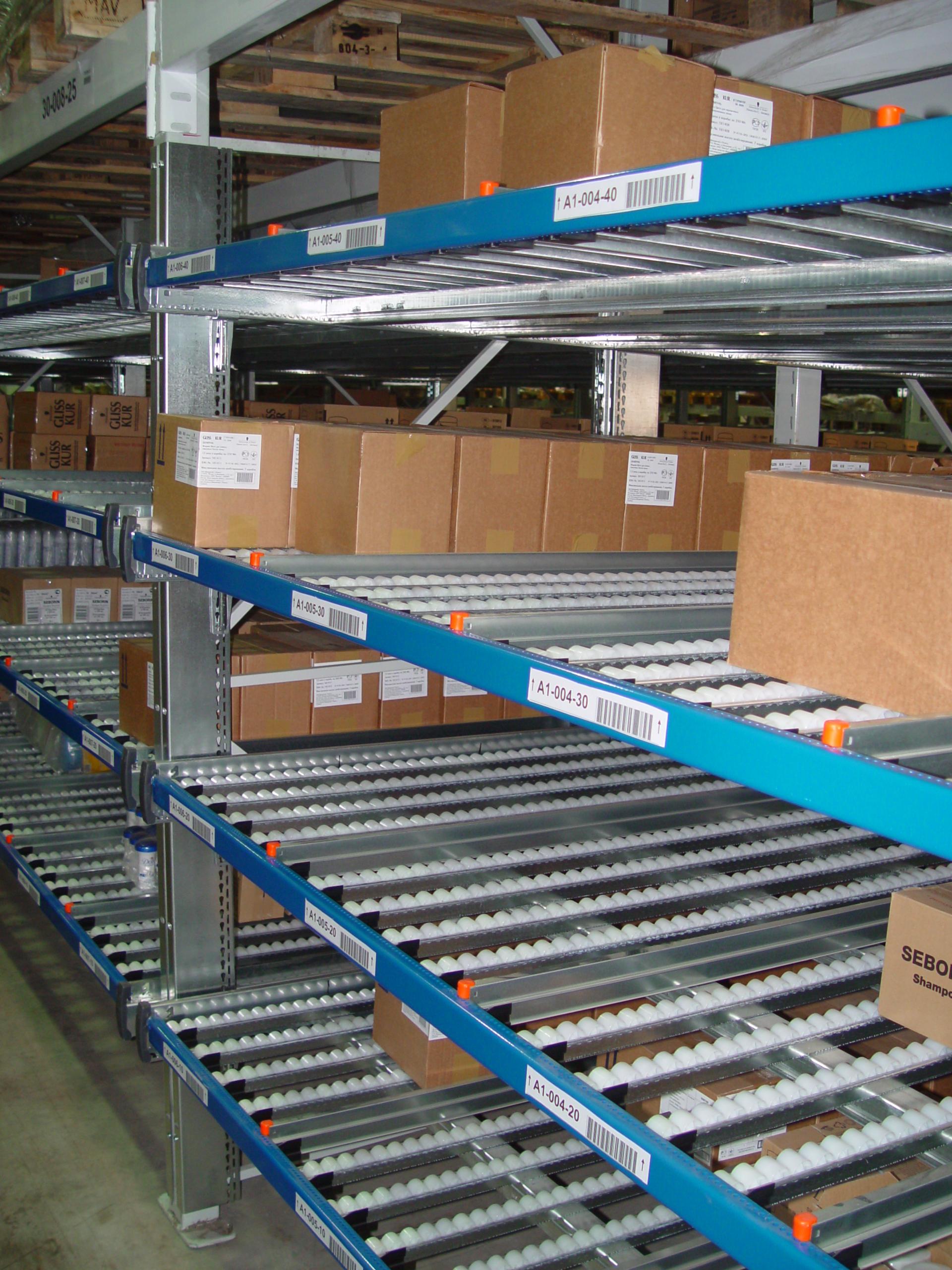 схема приема складирования и отгрузки