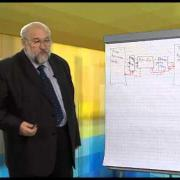 Лекция 2: Этапы развития логистики