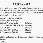 Business and Finance Lesson 12   Supply Chain Management Learn English